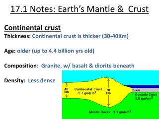 17.1 Notes: Earth's  M antle &  Crust