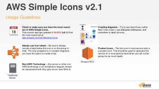 AWS Simple Icons v2.1