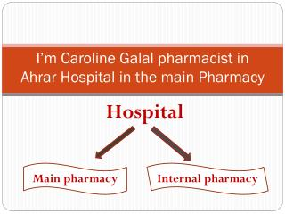 I'm Caroline Galal pharmacist in Ahrar Hospital in the main Pharmacy