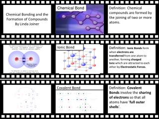 Chemical Bonding and the Formation of Compounds By Linda Joiner