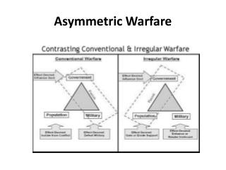 Asymmetric Warfare