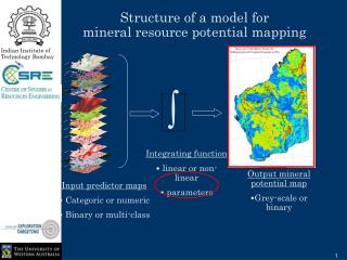 Structure of a model for  mineral resource potential mapping