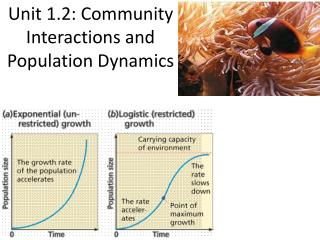 Unit 1.2: Community Interactions and Population Dynamics