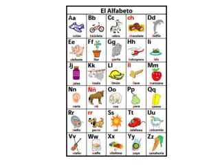 Spanish Pronunciation A    f a ther  		mamá, casa, baño
