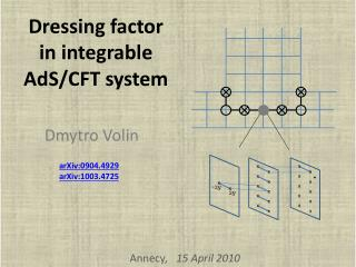 Dressing factor  in  integrable AdS /CFT system