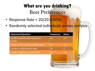 What are you drinking?  Beer Preferences