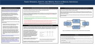 Family Dynamics, Identity, and Mental Health in Biracial Individuals