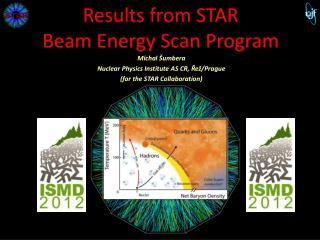 Results from STAR  Beam Energy Scan Program