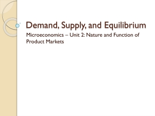 Demand  Supply