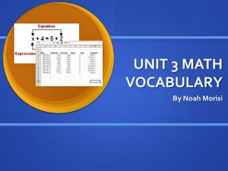 UNIT 3 MATH VOCABULARY