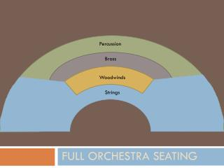 Full Orchestra Seating