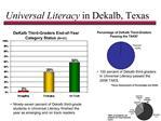 Universal Literacy in Dekalb, Texas