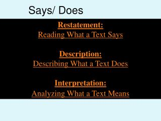 Restatement:  Reading What a Text Says Description:  Describing What a Text Does Interpretation: