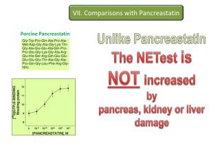 VII. Comparisons with Pancreastatin