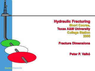 Hydraulic Fracturing Short Course, Texas A&M University 	College Station 	2005 	 Fracture Dimensions Peter P. Valkó
