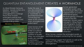 Quantum Entanglement creates a wormhole