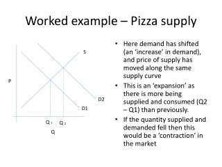 Worked example – Pizza supply