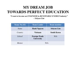 MY DREAM JOB TOWARDS PERFECT EDUCATION