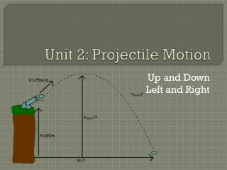 Unit 2: Projectile Motion