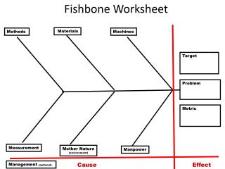 Fishbone Worksheet
