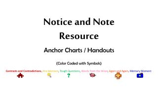 Notice and Note Resource