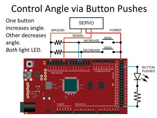 Control Angle via Button Pushes