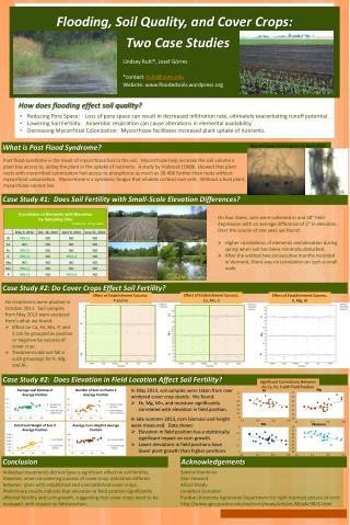 How does flooding effect soil quality?
