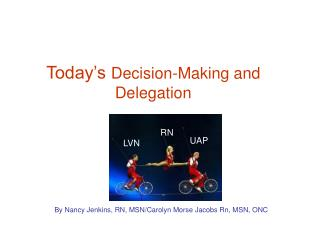 Today's Decision-Making and Delegation