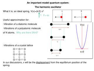 An important model quantum system: The harmonic oscillator