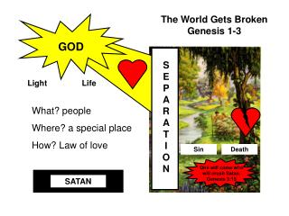 The World Gets Broken          Genesis 1-3