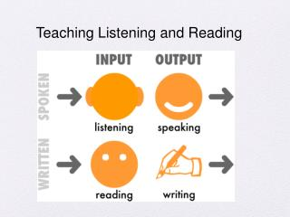 Teaching Listening and Reading