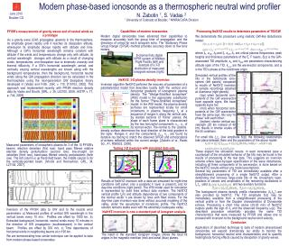 Modern phase-based ionosonde as a thermospheric neutral wind  profiler