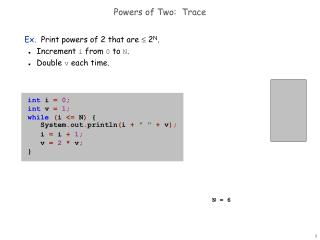 Powers of Two:  Trace