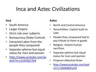 Inca and Aztec Civilizations