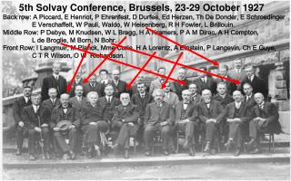 5th Solvay Conference, Brussels, 23-29 October 1927