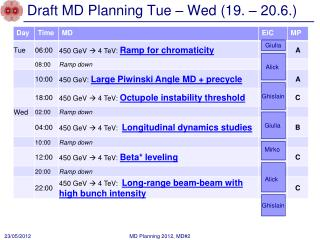 Draft MD Planning Tue – Wed (19. – 20.6.)
