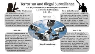 Terrorism and Illegal Surveillance