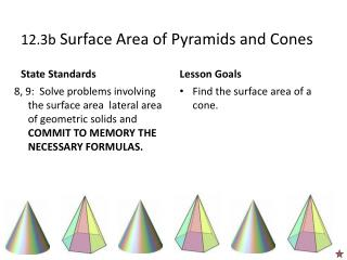 12.3b  Surface Area of  Pyramids and Cones