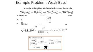 Example Problem: Weak Base