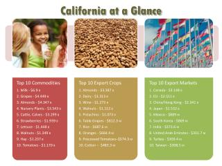 California at a Glance