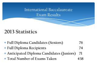 International Baccalaureate Exam Results
