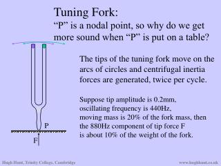"Tuning Fork: ""P"" is a nodal point, so why do we get  more sound when ""P"" is put on a table?"