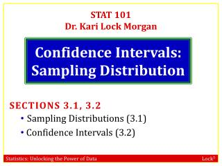 Confidence Intervals: Sampling Distribution