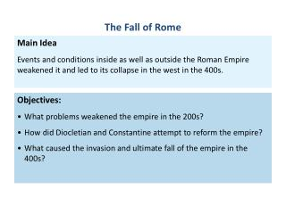 Objectives: What problems weakened the empire in the 200s?