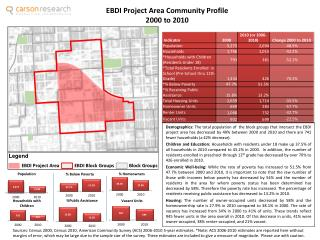 EBDI Project Area Community Profile 2000 to 2010