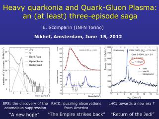 Heavy  quarkonia  and Quark-Gluon Plasma: an (at least) three-episode saga