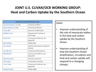 JOINT U.S. CLIVAR/OCB WORKING  GROUP: Heat  and Carbon Uptake by the  Southern Ocean