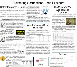 Preventing Occupational Lead Exposure