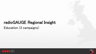 radioGAUGE Regional Insight Education (3 campaigns)