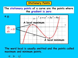 The  stationary points  of a curve are the points where the  gradient is zero